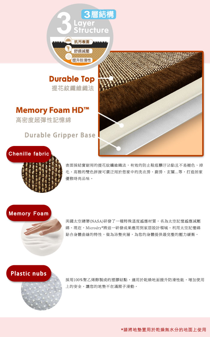 Microdry 框邊舒適多功能地墊-亞麻織紋