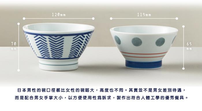 (複製)石丸波佐見燒| 藍葉 ● 線染夫妻碗(2件組)