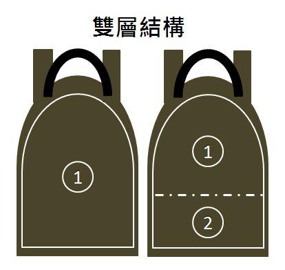 (複製)YOSHI850|小王子經典版授權:束口肩背包【白】