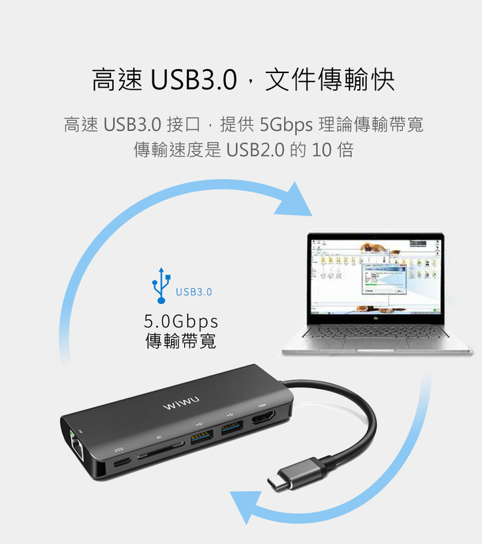 【WiWU】Type-C Hub 6 in 1 Hub 多功能充電傳輸集線器