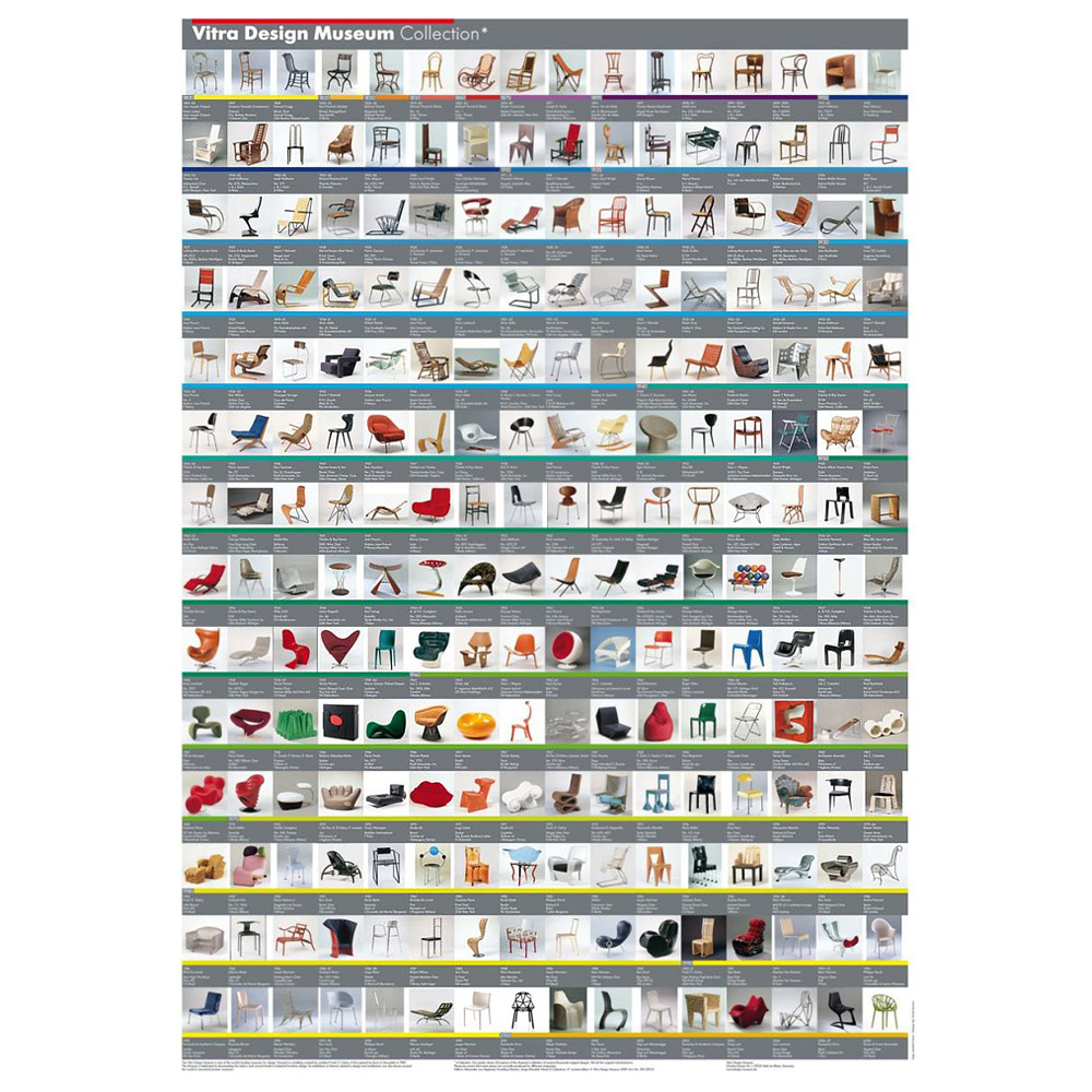 北歐櫥窗 Vitra|設計博物館世界名作珍藏海報