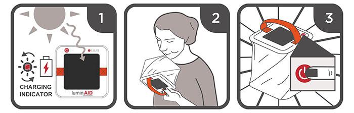 LuminAID PackLite Nova USB可充式水陸兩用太陽能光援燈籠