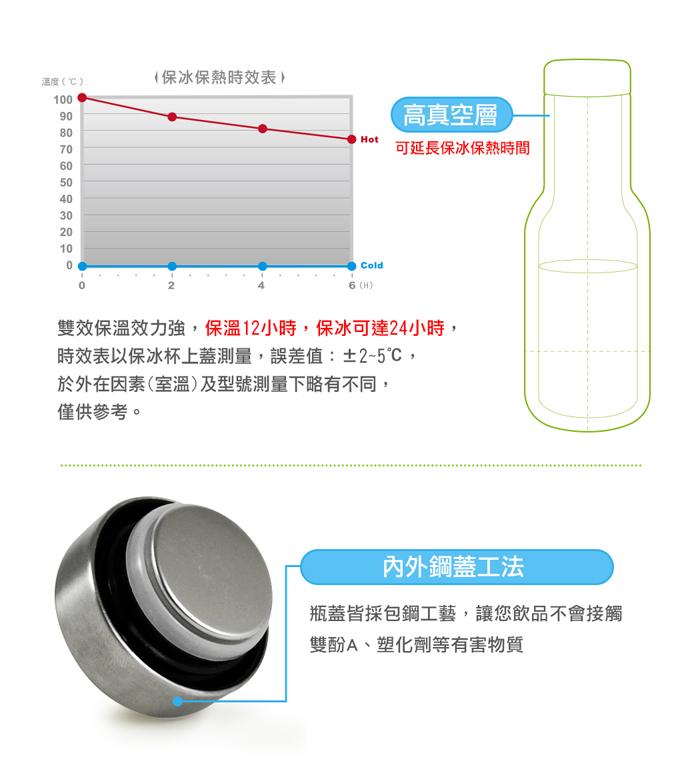 (複製)Driver|時尚冷熱兩用保溫瓶580ml-黑色 (附贈kuso貼紙二選一)