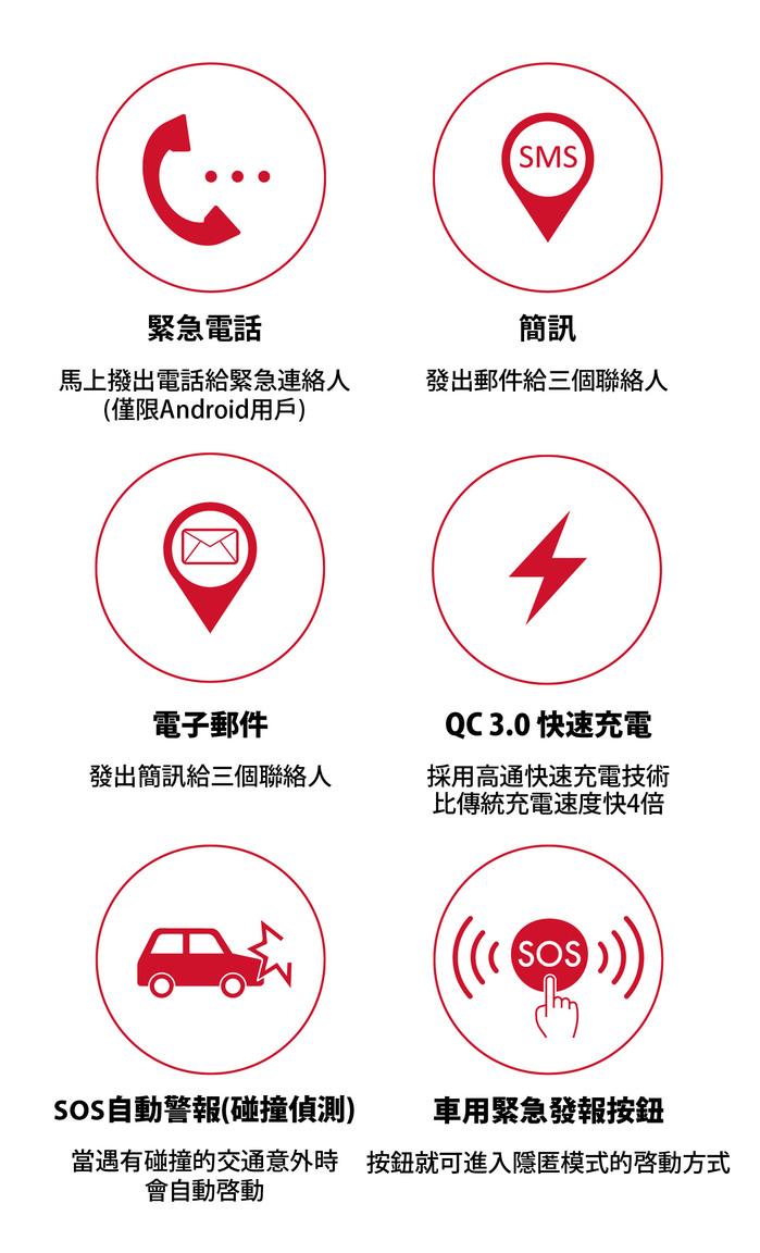WISO|車用智慧型緊急發報按鈕(保安福)(黑)