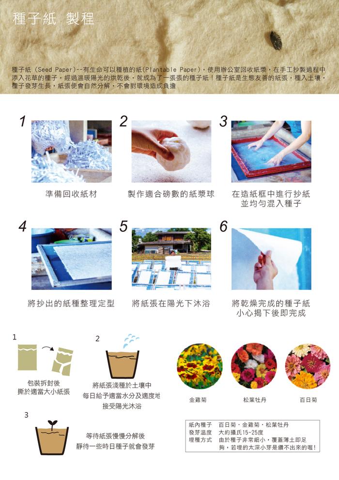 (複製)手工糠皂|PURE系列 軟木樹花 Cork tree flower 玉米澱粉盒包裝  (黃色)
