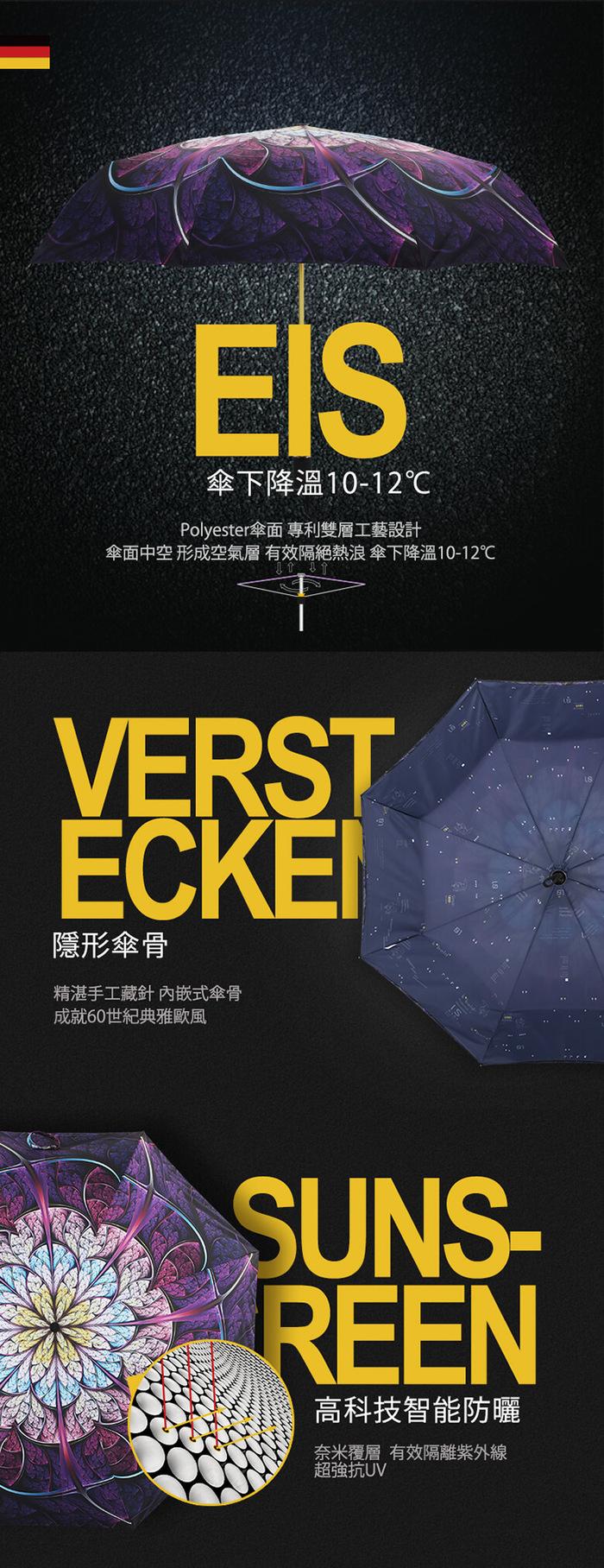 (複製)德國kobold|抗UV零透光智能防曬-國際設計師范燕燕-遮陽防曬傘-三折傘-綻放