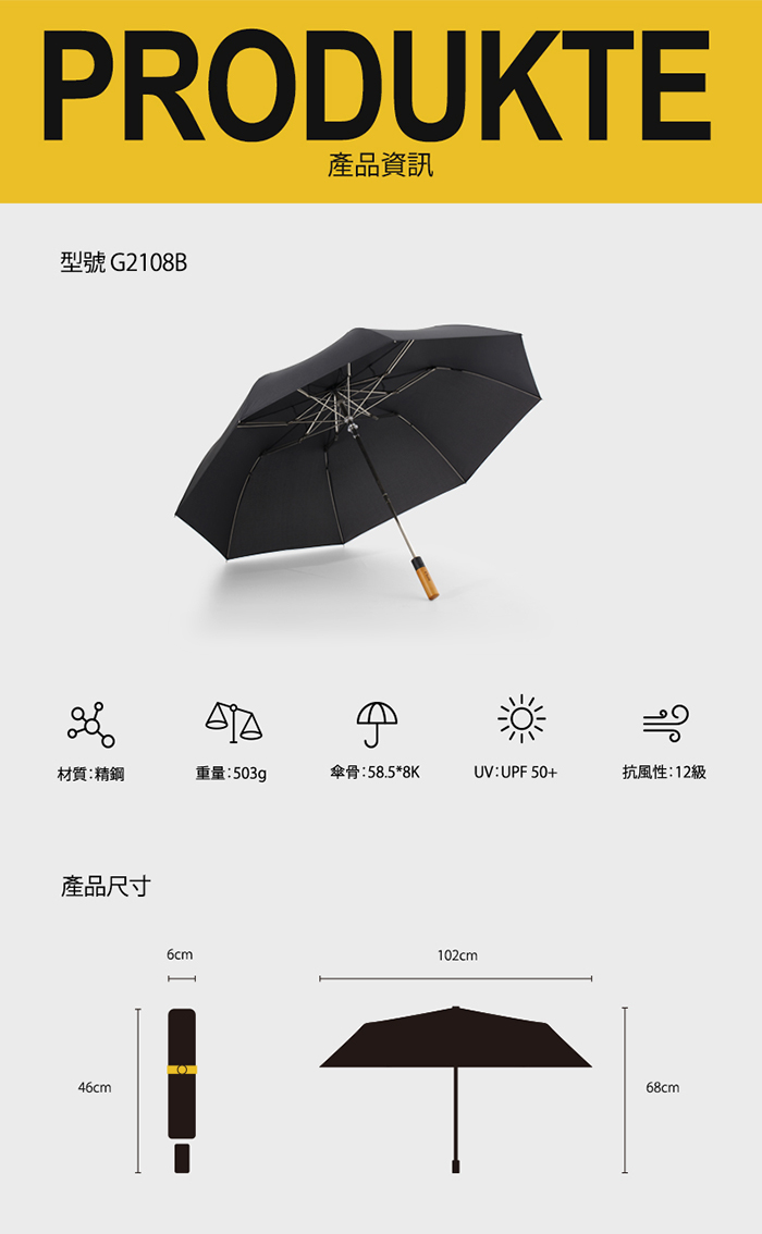 (複製)德國kobold|抗UV超大抗強風-高爾夫球傘-聖安德魯-名畫二