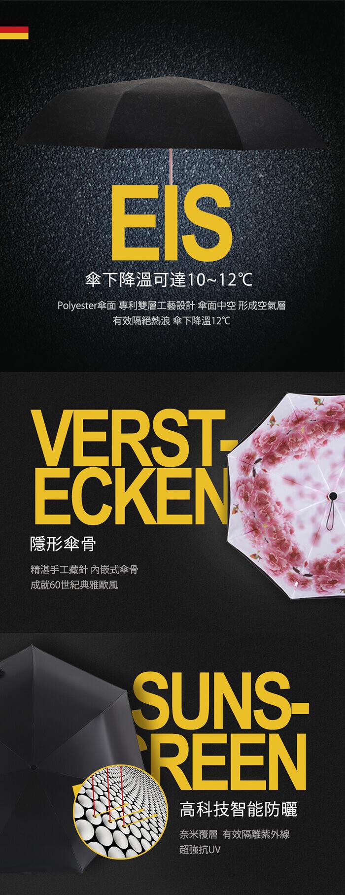 (複製)德國kobold|抗UV降溫10-12度-隱形傘骨-萬花鏡遮陽防曬降溫傘 -雙層三折傘-富貴