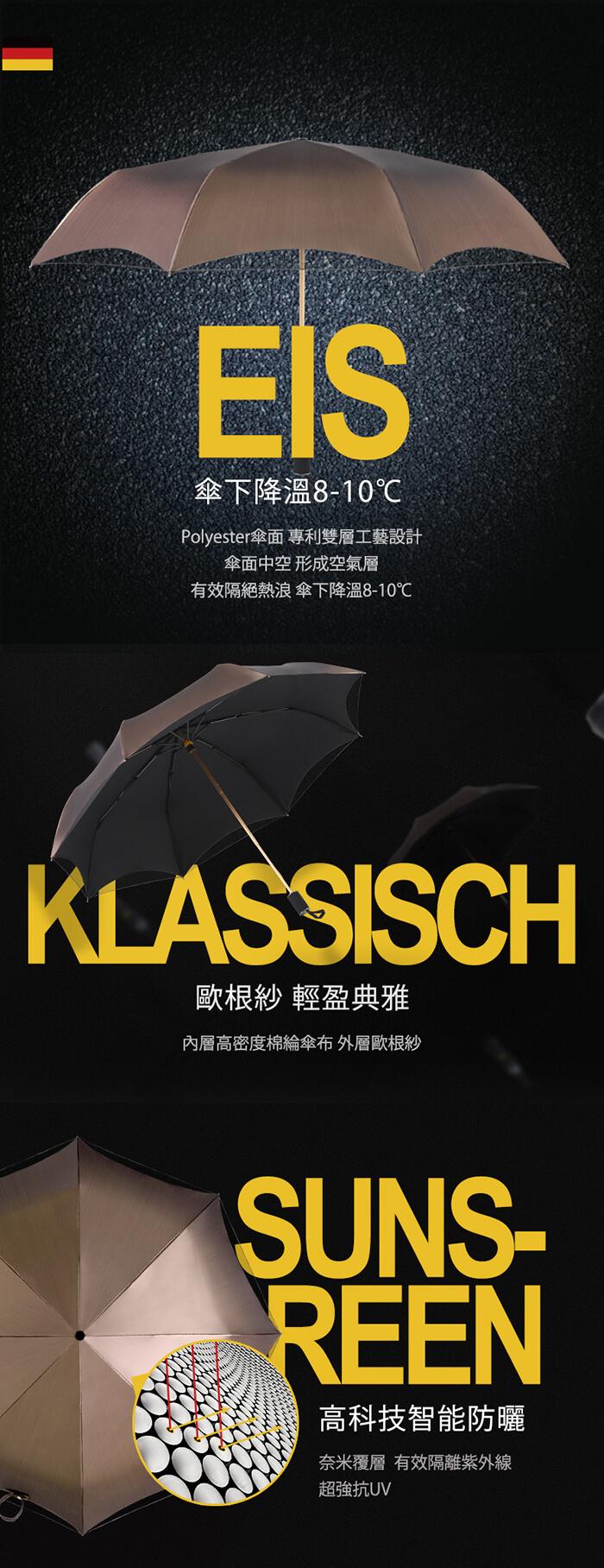 (複製)德國kobold|抗UV零透光智能防曬-經典歐根紗遮陽防曬降溫傘 -雙層三折傘-玫瑰金