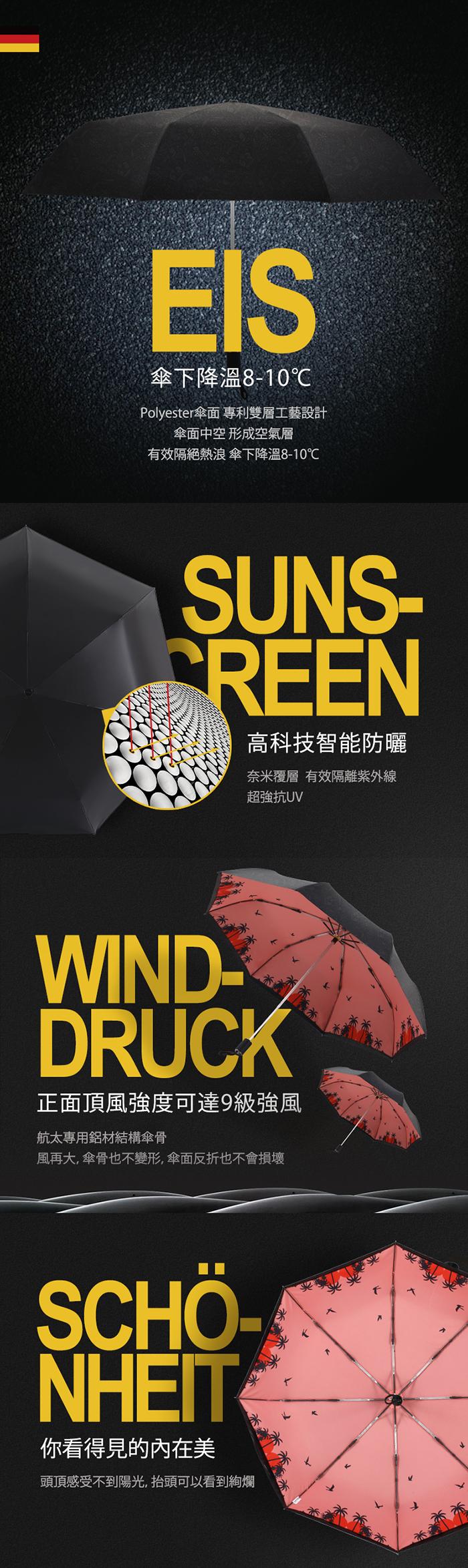 (複製)德國kobold|抗UV零透光智能防曬-驚豔系列-遮陽防曬降溫傘 -雙層三折傘-向日葵