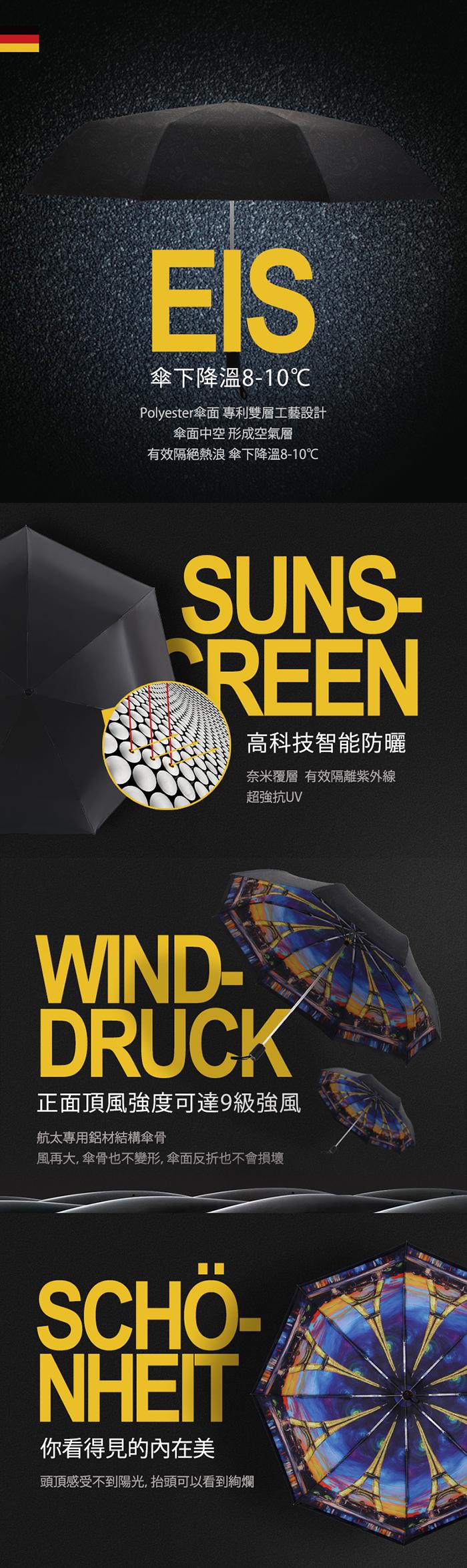 (複製)德國kobold|抗UV零透光智能防曬-油畫系列-遮陽防曬降溫傘 -雙層三折傘-城邦
