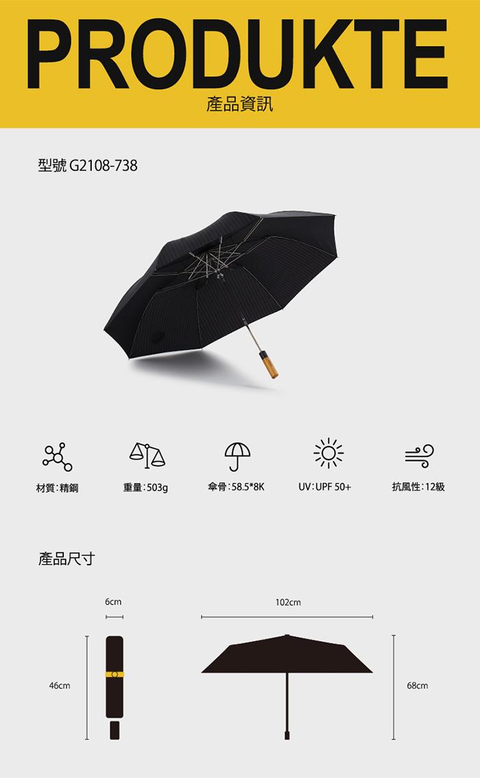 (複製)德國kobold|抗UV-紅點設計師-優雅蝴蝶-全楓木手把-經典洋傘 -直柄傘-紅