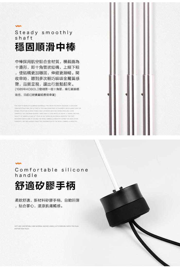 (複製)德國kobold|抗UV矽膠頭系列-8K超輕巧-遮陽防曬五折傘-墨綠