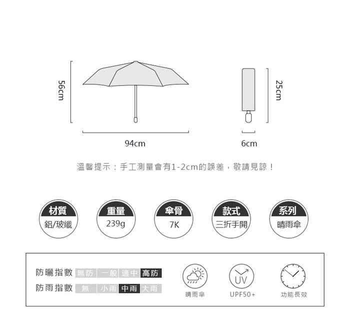 (複製)德國kobold|迪士尼官方授權-7K晴雨兩用傘-米奇家族-白