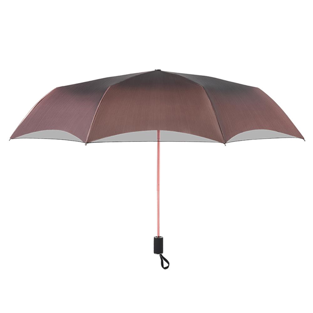 德國kobold 抗UV零透光智能防曬-經典歐根紗遮陽防曬降溫傘 -雙層三折傘-玫瑰金