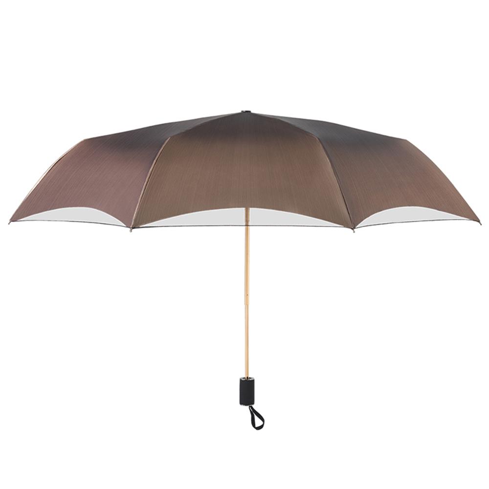 德國kobold|抗UV零透光智能防曬-經典歐根紗遮陽防曬降溫傘 -雙層三折傘-香檳金