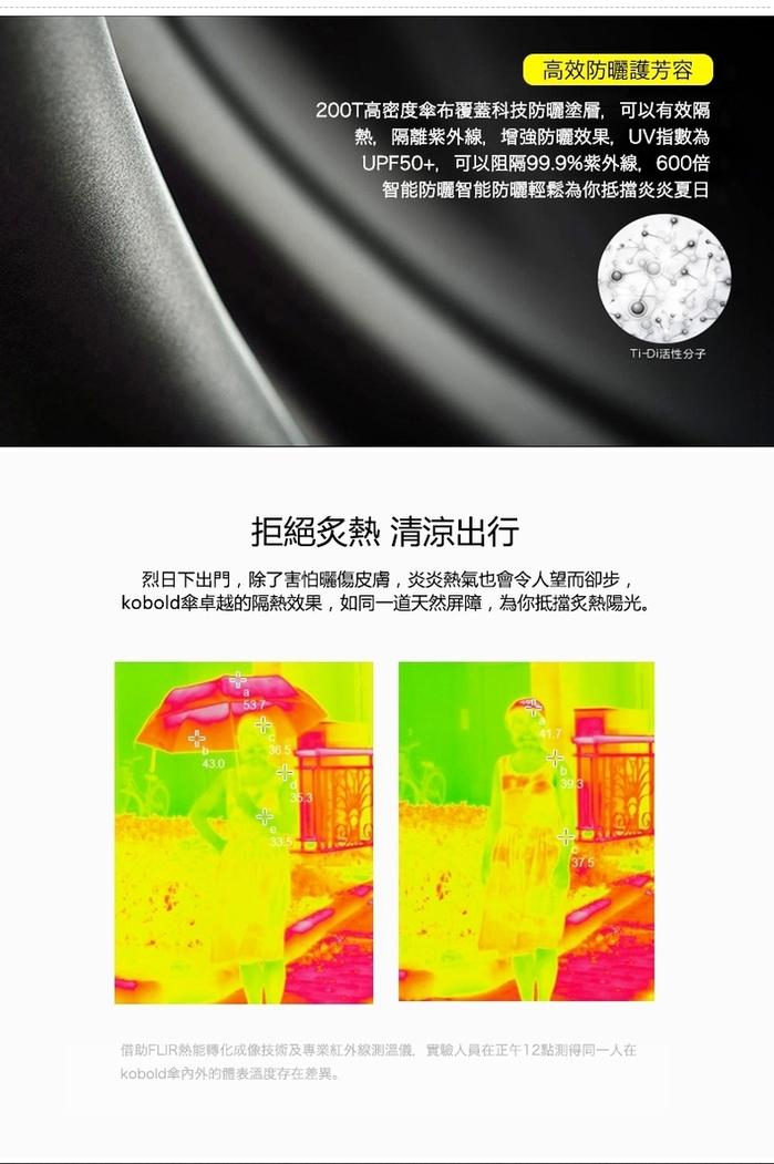 (複製)德國kobold|抗UV旋轉芭蕾系列-超輕巧-隱藏傘珠-遮陽防曬三折傘-冰晶粉淺粉綠