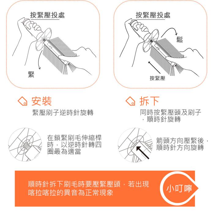 YILI|多功能旋轉刷具-藍/橘