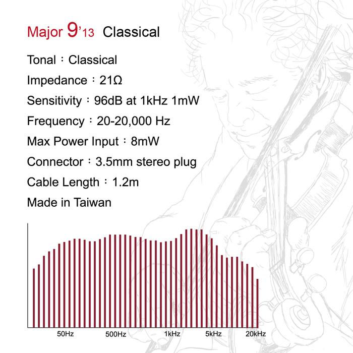 Chord & Major 9'13 古典樂調性耳機