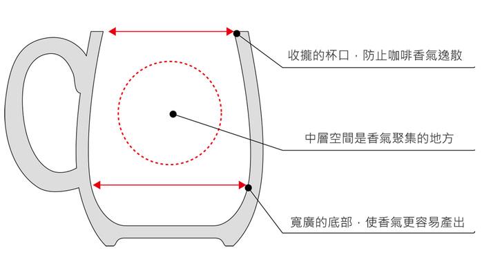 (複製)日本Origami|Aroma 摺紙咖啡馬克杯純色系列11色(320ml)