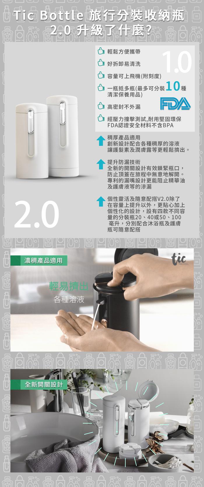TIC DESIGN| 旅行分裝收納瓶 V2.0- 沐浴組