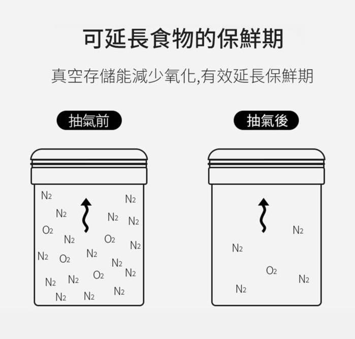 Timemore | 泰摩真空保鮮玻璃密封罐-1.2L(黑)