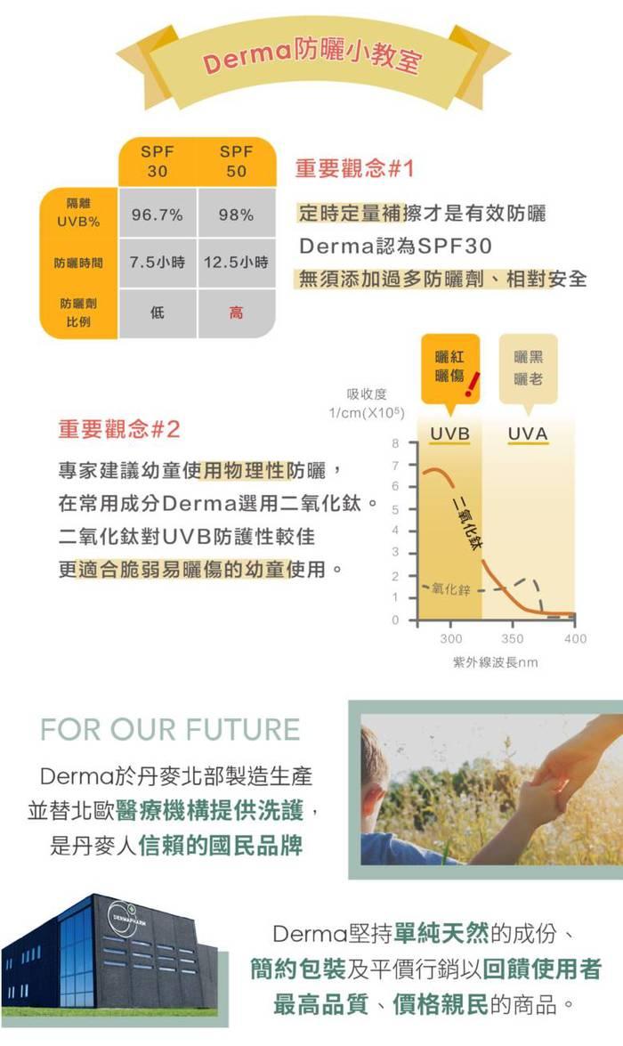 (複製)Derma | 寶寶有機物理防曬霜二入組