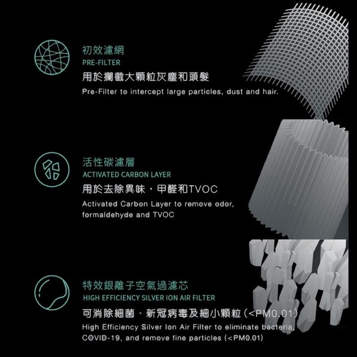 (複製)AURABEAT AG+銀離子車用隨身空氣清淨機