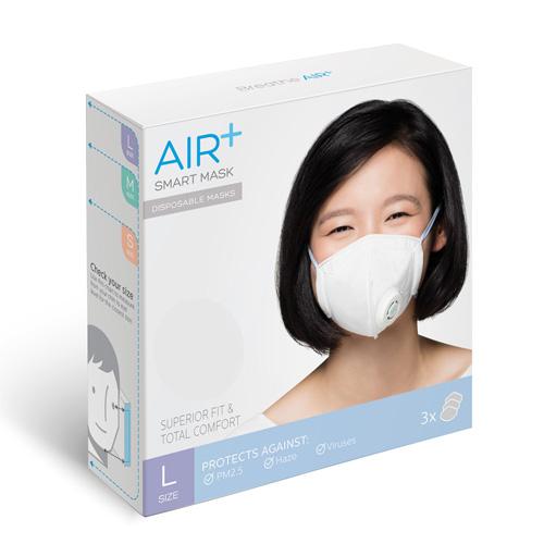 AIR+   氣益佳智慧型口罩2盒(共6入)+1入組風扇