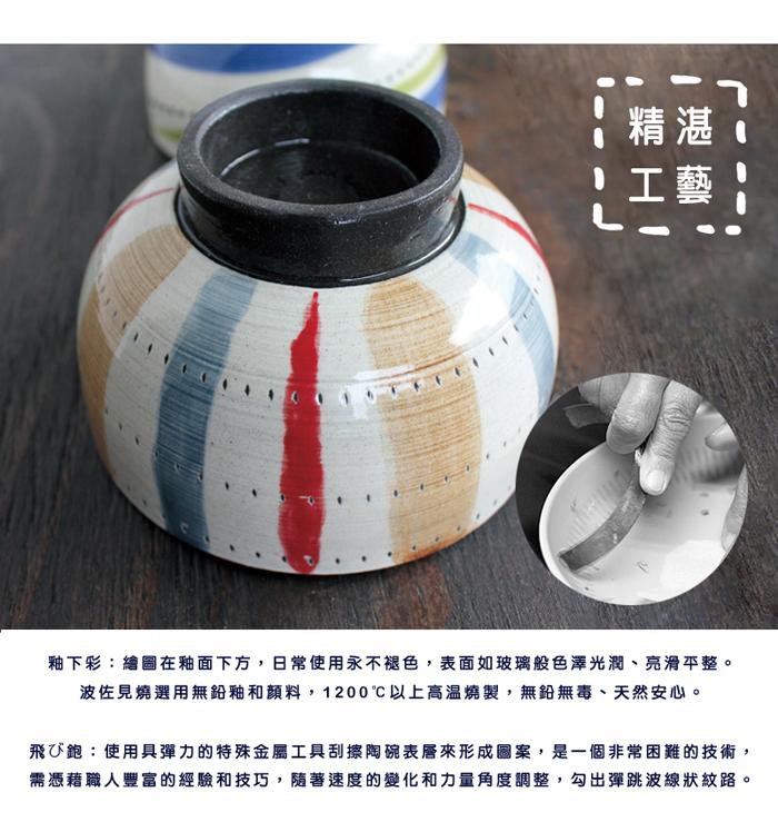 (複製)石丸波佐見燒|藍葉湯碗