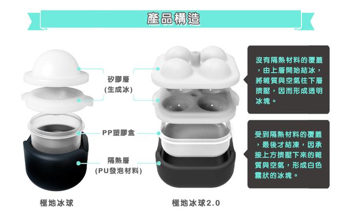 (複製)POLAR ICE|直筒品飲杯