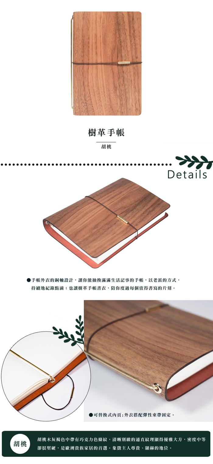 (複製)PARSEC 樹革胡桃旋轉卡套