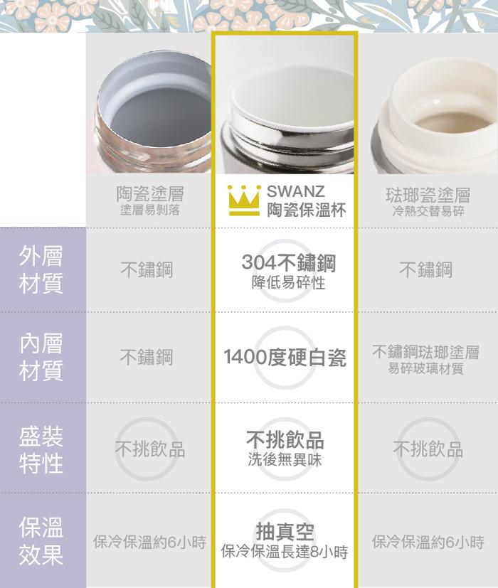SWANZ|火炬陶瓷保溫杯(2色)- 400ml(國際品牌/品質保證) - 玫瑰金