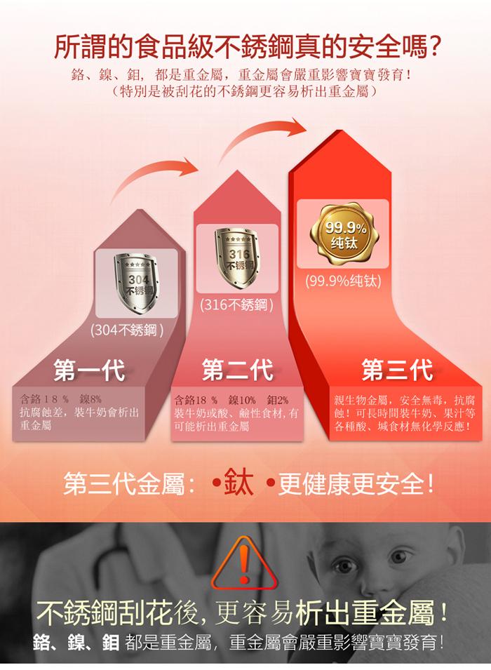 Ti-living|純鈦兒童保溫杯 350ml (三色可選)