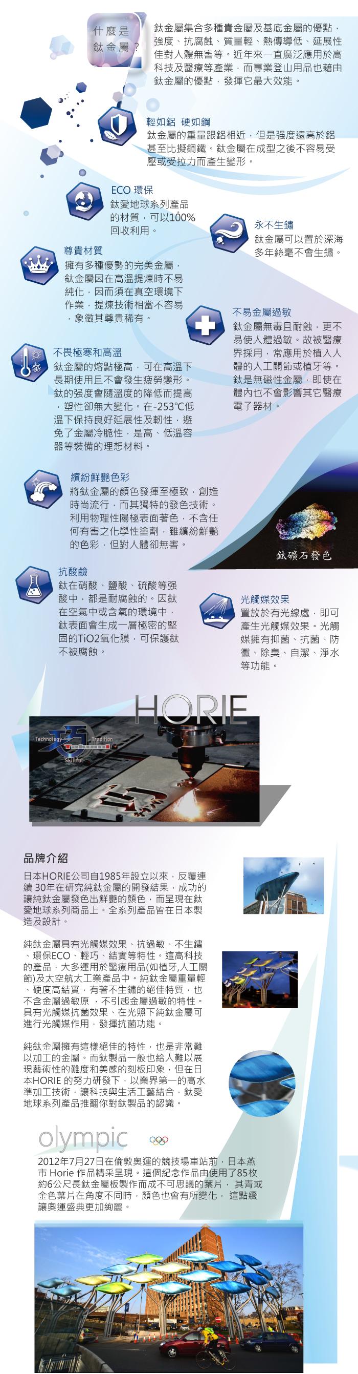 (複製)日本HORIE 鈦愛地球-純鈦ECO環保吸管-青湛藍