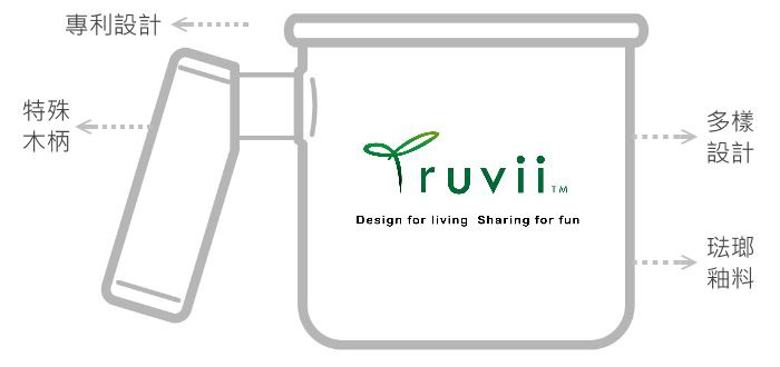 Truvii 夜櫻木柄琺瑯杯400ml (感溫變色款)