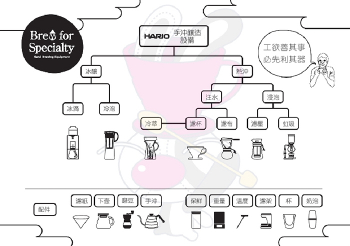HARIO 酒瓶紅色冷泡茶壺30 FIB-30-R
