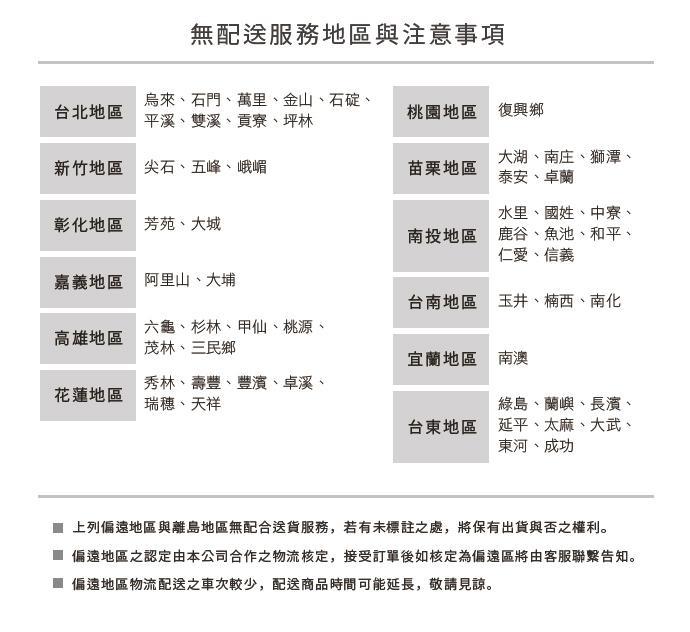 (複製)岩谷Iwatani ENOTS側面收納置物活動邊桌(附輪)-13.5L