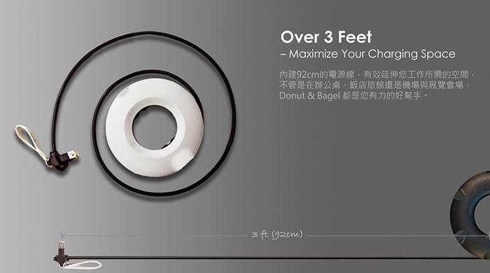 Mogics Power Donut︱環遊世界限量版