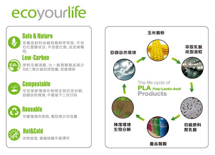 plastudio|玉米材質環保杯-Eco Can-280-軟糖熊-白色