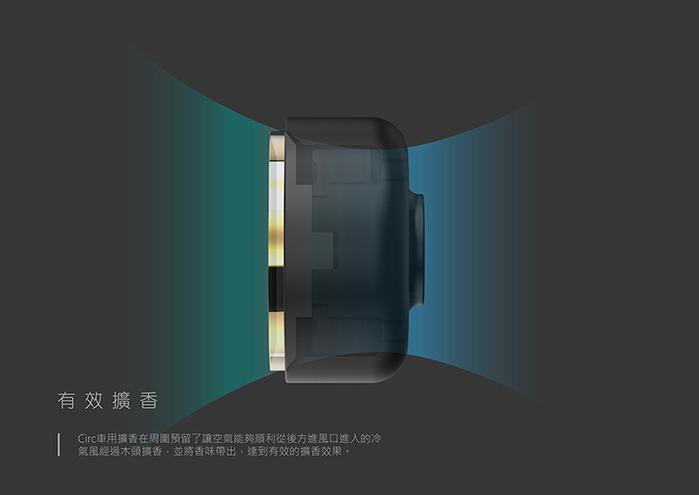 (複製)Green Object - Circ車用擴香座(冷洌銀)