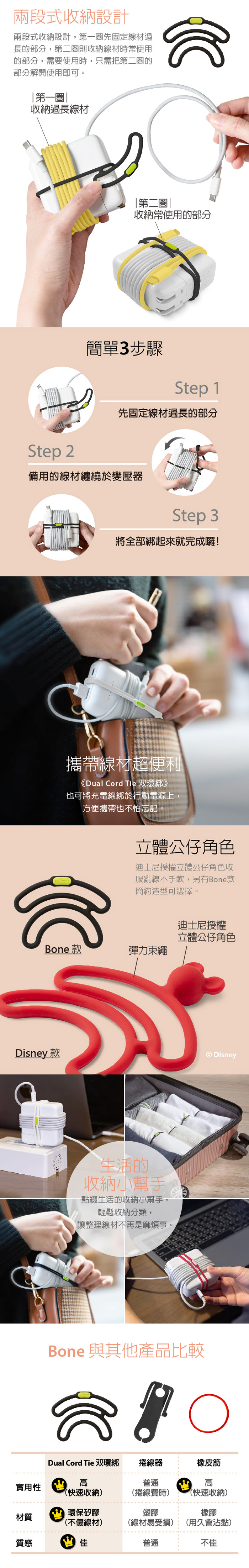 (複製)Bone|Style Q Cord Ties 米奇造型公仔Q束繩