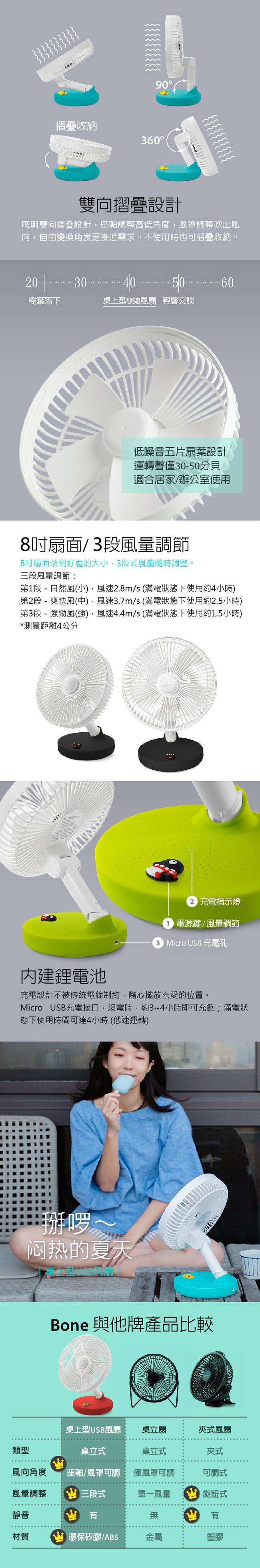 Bone|桌上型USB風扇 / USB Desk Fan - 喵喵貓