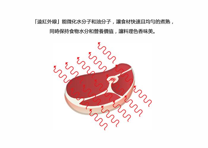 JIA Inc.|饗食版 中溫瓷蒸籠盤24cm (黑色)