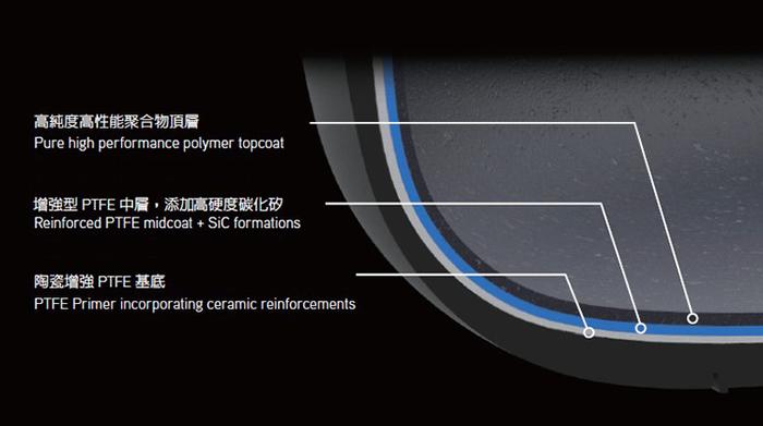 JIA Inc. x 深澤直人|日嚐 鍋具組-單柄鍋18cm