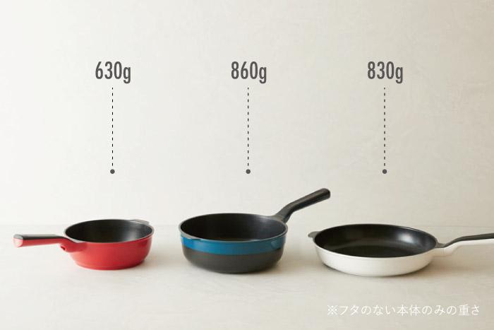 Remy pan plus|wide多功能萬用不沾鍋28cm(附蓋)-紅