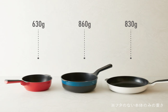 Remy pan plus wide多功能萬用不沾鍋28cm(附蓋)-紅