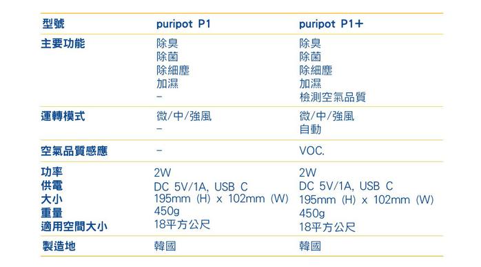 【集購】puripot|光觸媒空氣清淨機(精油擴香/除菌臭/除細塵)