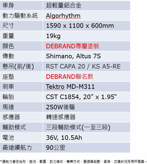 BESV x 吳克群DEBRAND|PSA1  DEBRAND聯名款