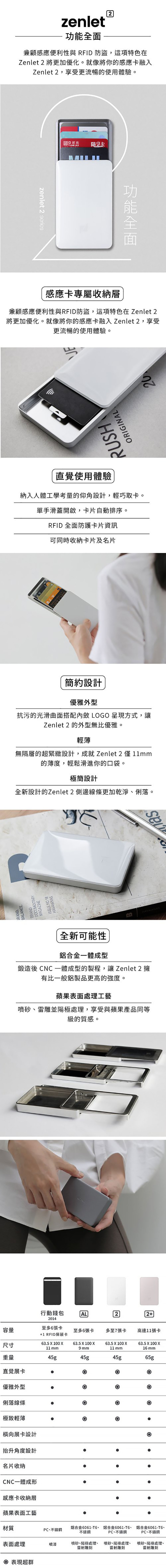 ZENLET|The Ingenious Wallet 行動錢包 2 series - Z2 功能全面